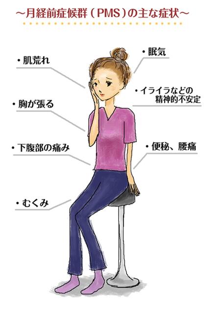月経前症候群(PMS)の症状 : 辛...
