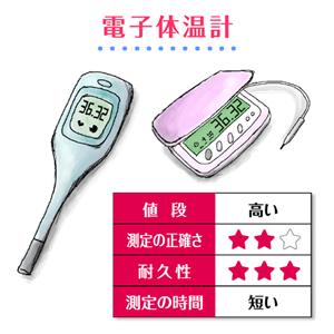 便利で早い電子体温計